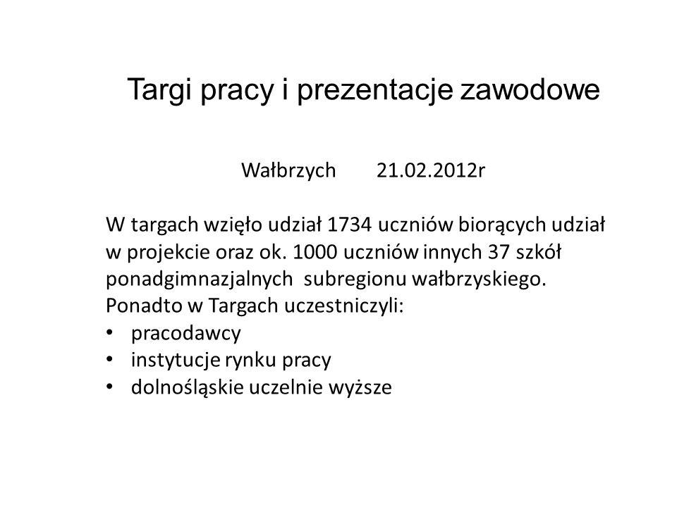 Targi pracy i prezentacje zawodowe Wałbrzych21.02.2012r W targach wzięło udział 1734 uczniów biorących udział w projekcie oraz ok. 1000 uczniów innych