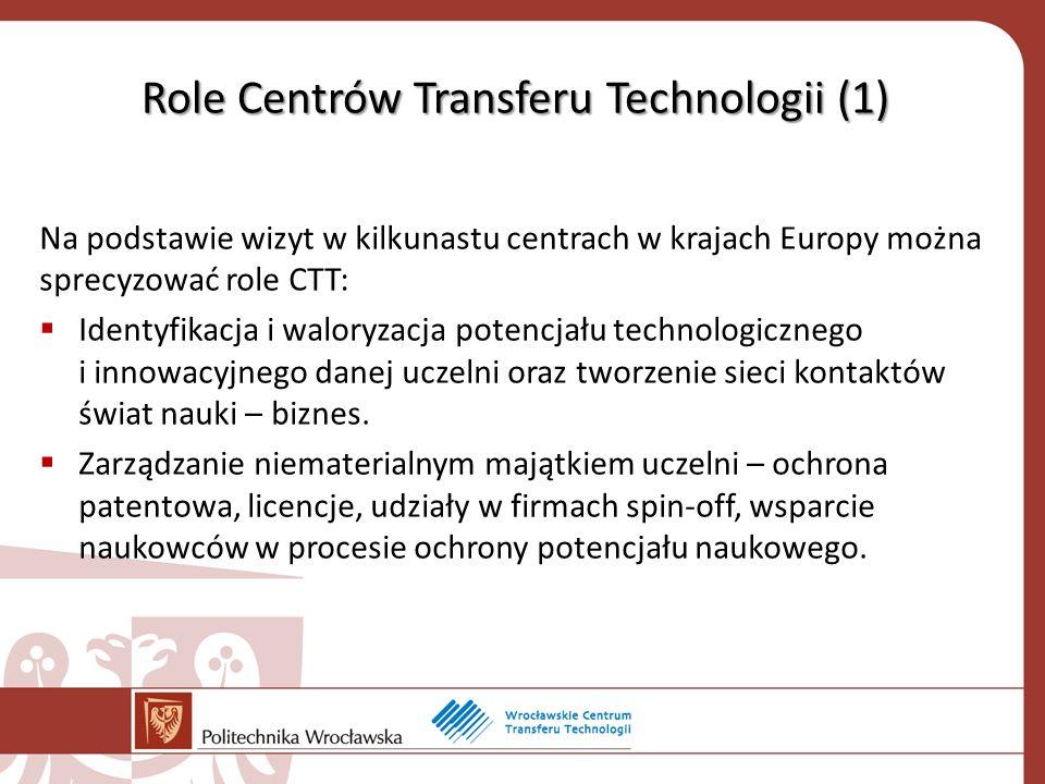 Role Centrów Transferu Technologii (1) Na podstawie wizyt w kilkunastu centrach w krajach Europy można sprecyzować role CTT: Identyfikacja i waloryzacja potencjału technologicznego i innowacyjnego danej uczelni oraz tworzenie sieci kontaktów świat nauki – biznes.