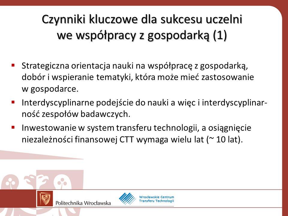 Strategiczna orientacja nauki na współpracę z gospodarką, dobór i wspieranie tematyki, która może mieć zastosowanie w gospodarce.