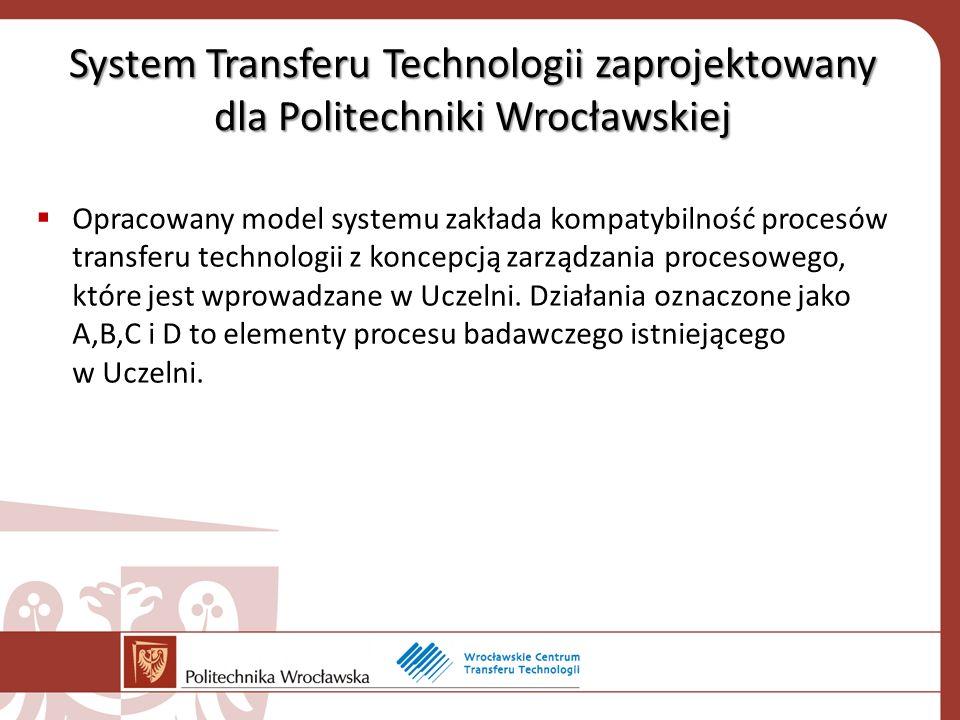 Opracowany model systemu zakłada kompatybilność procesów transferu technologii z koncepcją zarządzania procesowego, które jest wprowadzane w Uczelni.