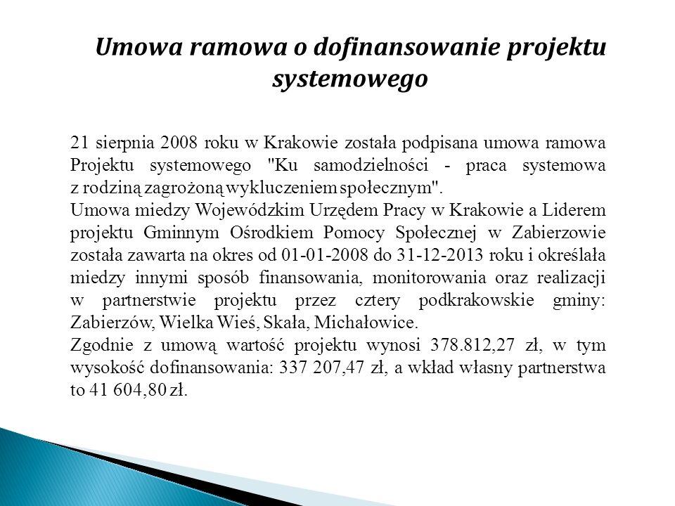Umowa ramowa o dofinansowanie projektu systemowego 21 sierpnia 2008 roku w Krakowie została podpisana umowa ramowa Projektu systemowego