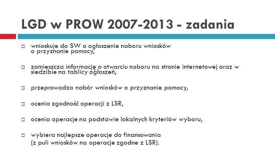 LGD w PROW 2007-2013 - zadania wnioskuje do SW o ogłoszenie naboru wniosków o przyznanie pomocy, zamieszcza informację o otwarciu naboru na stronie in