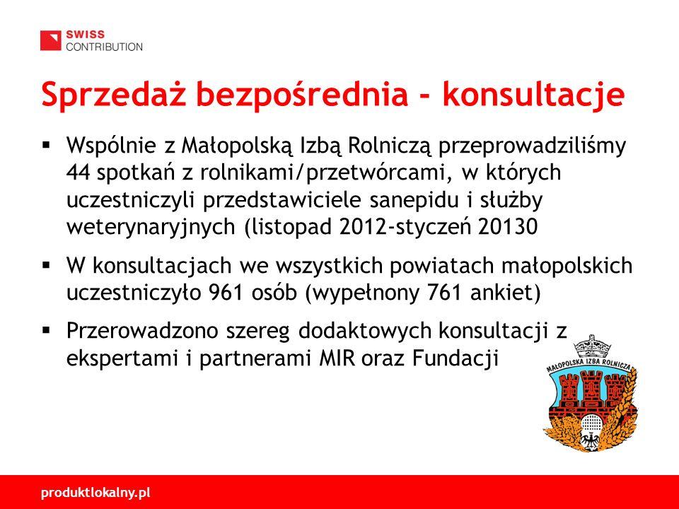 produktlokalny.pl Wspólnie z Małopolską Izbą Rolniczą przeprowadziliśmy 44 spotkań z rolnikami/przetwórcami, w których uczestniczyli przedstawiciele sanepidu i służby weterynaryjnych (listopad 2012-styczeń 20130 W konsultacjach we wszystkich powiatach małopolskich uczestniczyło 961 osób (wypełnony 761 ankiet) Przerowadzono szereg dodaktowych konsultacji z ekspertami i partnerami MIR oraz Fundacji Sprzedaż bezpośrednia - konsultacje