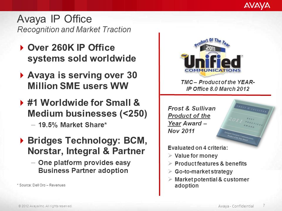 © 2012 Avaya Inc. All rights reserved. 8 Avaya – Confidential Avaya IP Office R8.1