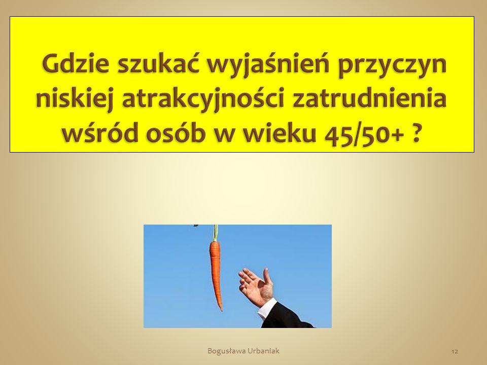 Bogusława Urbaniak12