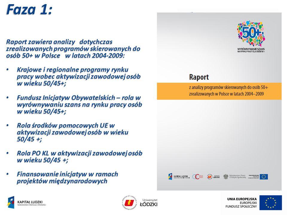 Faza 1: Raport zawiera analizy dotychczas zrealizowanych programów skierowanych do osób 50+ w Polsce w latach 2004-2009: Krajowe i regionalne programy rynku pracy wobec aktywizacji zawodowej osób w wieku 50/45+; Krajowe i regionalne programy rynku pracy wobec aktywizacji zawodowej osób w wieku 50/45+; Fundusz Inicjatyw Obywatelskich – rola w wyrównywaniu szans na rynku pracy osób w wieku 50/45+; Fundusz Inicjatyw Obywatelskich – rola w wyrównywaniu szans na rynku pracy osób w wieku 50/45+; Rola środków pomocowych UE w aktywizacji zawodowej osób w wieku 50/45 +; Rola środków pomocowych UE w aktywizacji zawodowej osób w wieku 50/45 +; Rola PO KL w aktywizacji zawodowej osób w wieku 50/45 +; Rola PO KL w aktywizacji zawodowej osób w wieku 50/45 +; Finansowanie inicjatyw w ramach projektów międzynarodowych Finansowanie inicjatyw w ramach projektów międzynarodowych