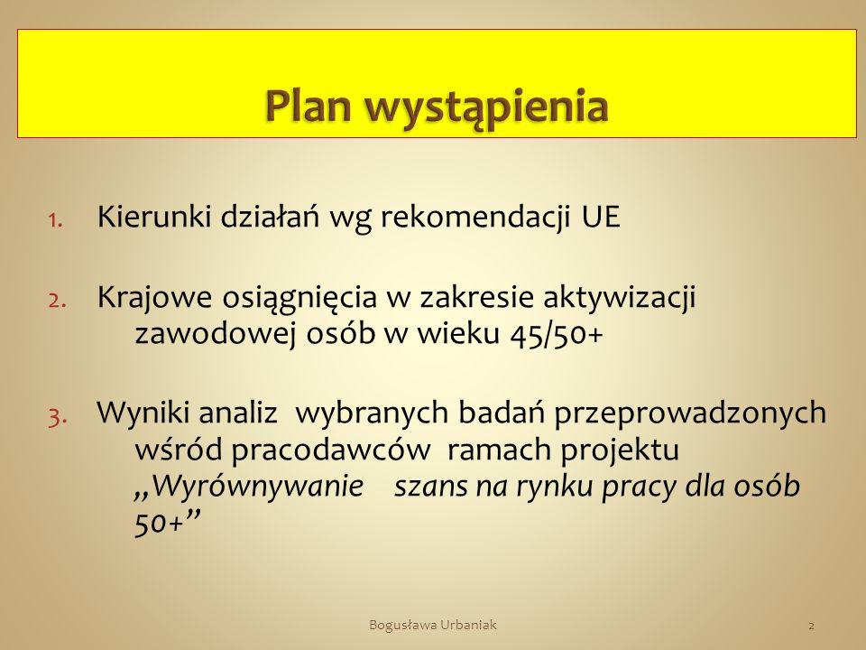 1. Kierunki działań wg rekomendacji UE 2.