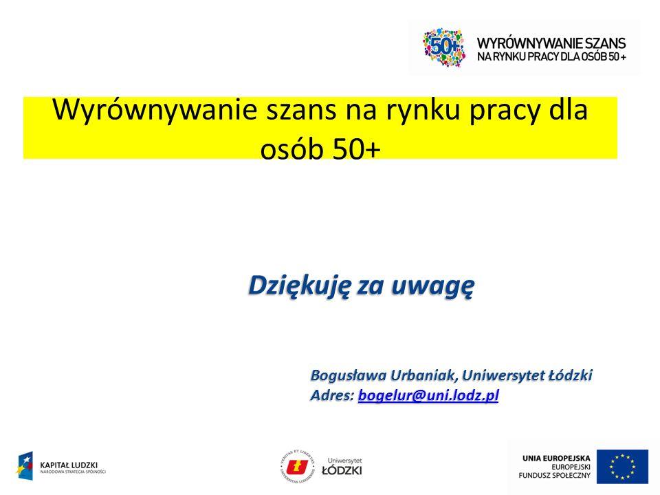 Wyrównywanie szans na rynku pracy dla osób 50+ Dziękuję za uwagę Bogusława Urbaniak, Uniwersytet Łódzki Adres: bogelur@uni.lodz.pl bogelur@uni.lodz.pl