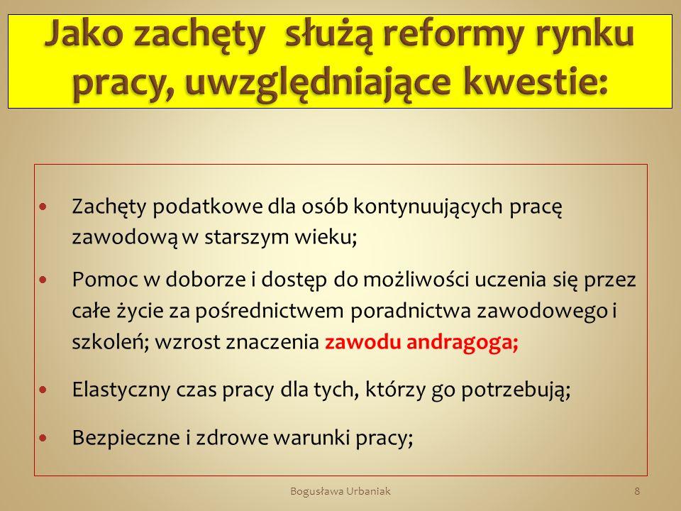 Powstrzymanie nadmiernego stosowania niestandardowych umów i nadużywania fikcyjnego samozatrudnienia- Bogusława Urbaniak9