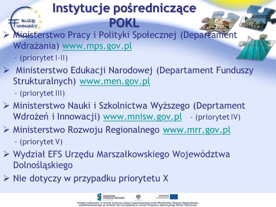 Instytucje pośredniczące POKL Ministerstwo Pracy i Polityki Społecznej (Departament Wdrażania) www.mps.gov.plwww.mps.gov.pl - (priorytet I-II) Ministerstwo Edukacji Narodowej (Departament Funduszy Strukturalnych) www.men.gov.plwww.men.gov.pl - (priorytet III) Ministerstwo Nauki i Szkolnictwa Wyższego (Deprtament Wdrożeń i Innowacji) www.mnisw.gov.pl - (priorytet IV)www.mnisw.gov.pl Ministerstwo Rozwoju Regionalnego www.mrr.gov.plwww.mrr.gov.pl - (priorytet V) Wydział EFS Urzędu Marszałkowskiego Województwa Dolnośląskiego Nie dotyczy w przypadku priorytetu X