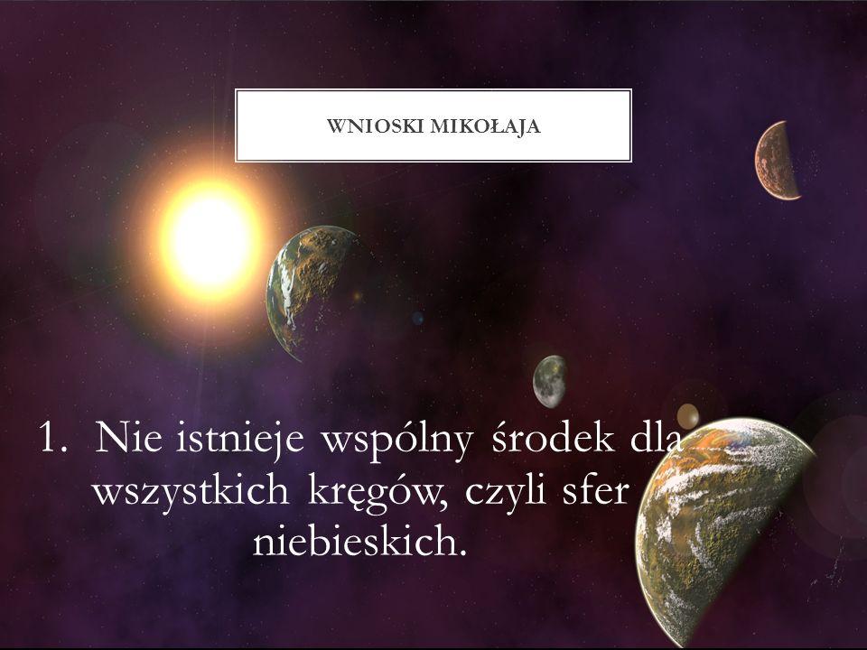 1. Nie istnieje wspólny środek dla wszystkich kręgów, czyli sfer niebieskich. WNIOSKI MIKOŁAJA