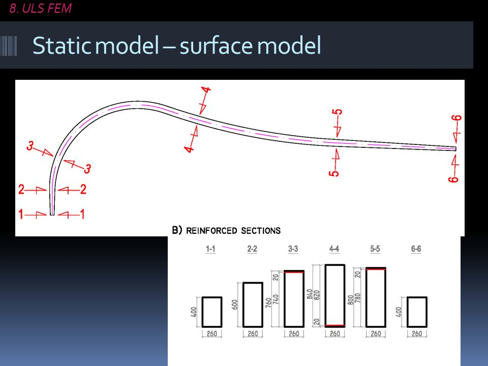 Static model – surface model 8. ULS FEM