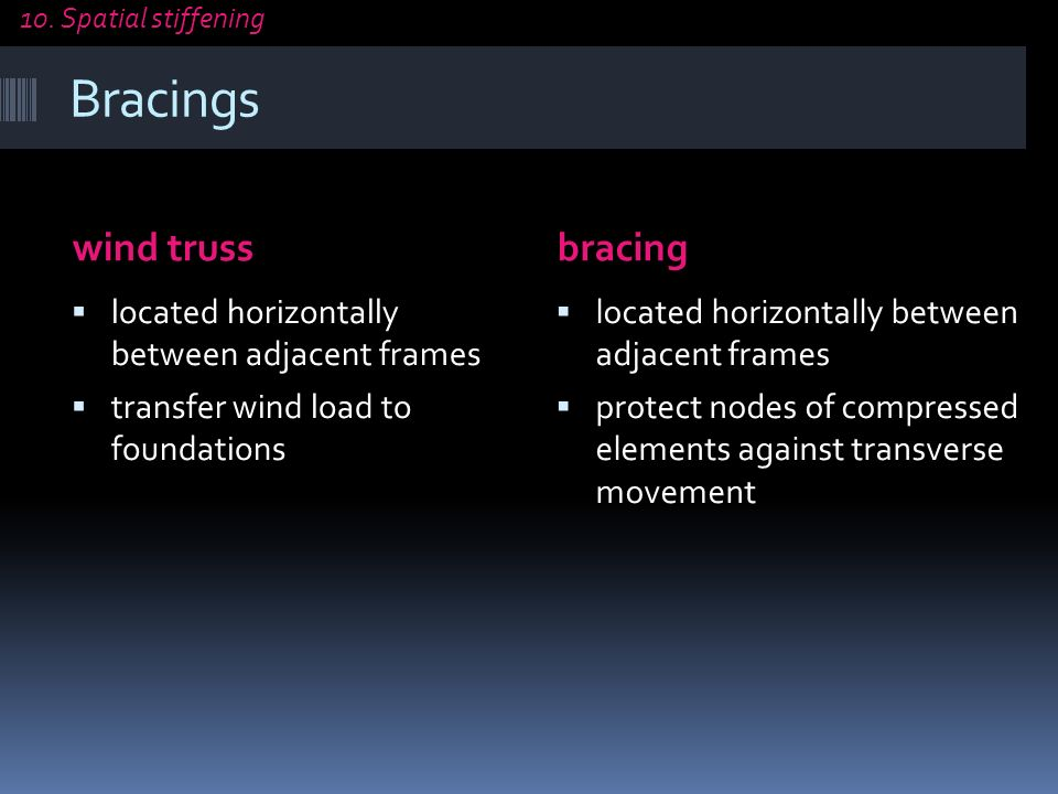 Bracings wind trussbracing located horizontally between adjacent frames transfer wind load to foundations located horizontally between adjacent frames protect nodes of compressed elements against transverse movement 10.