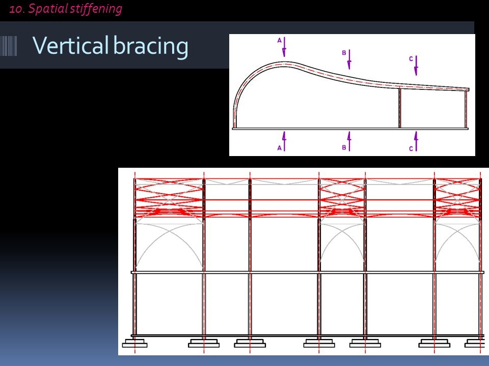 Vertical bracing 10. Spatial stiffening