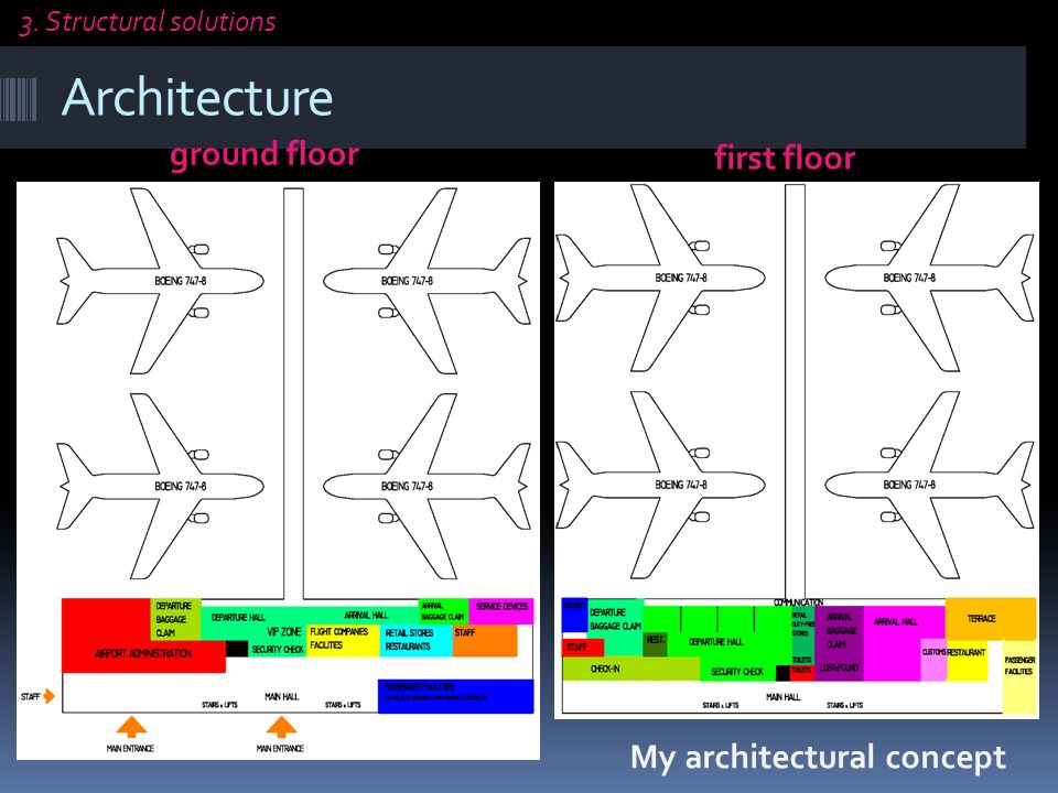 Architecture ground floor first floor 3. Structural solutions My architectural concept
