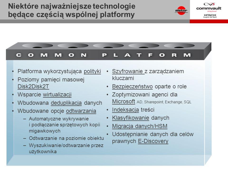 Niektóre najważniejsze technologie będące częścią wspólnej platformy Platforma wykorzystująca polityki Poziomy pamięci masowej Disk2Disk2T Wsparcie wi