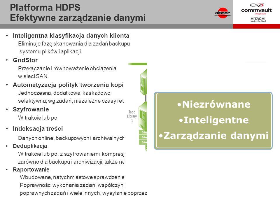 Platforma HDPS Efektywne zarządzanie danymi Inteligentna klasyfikacja danych klienta Eliminuje fazę skanowania dla zadań backupu systemu plików i apli