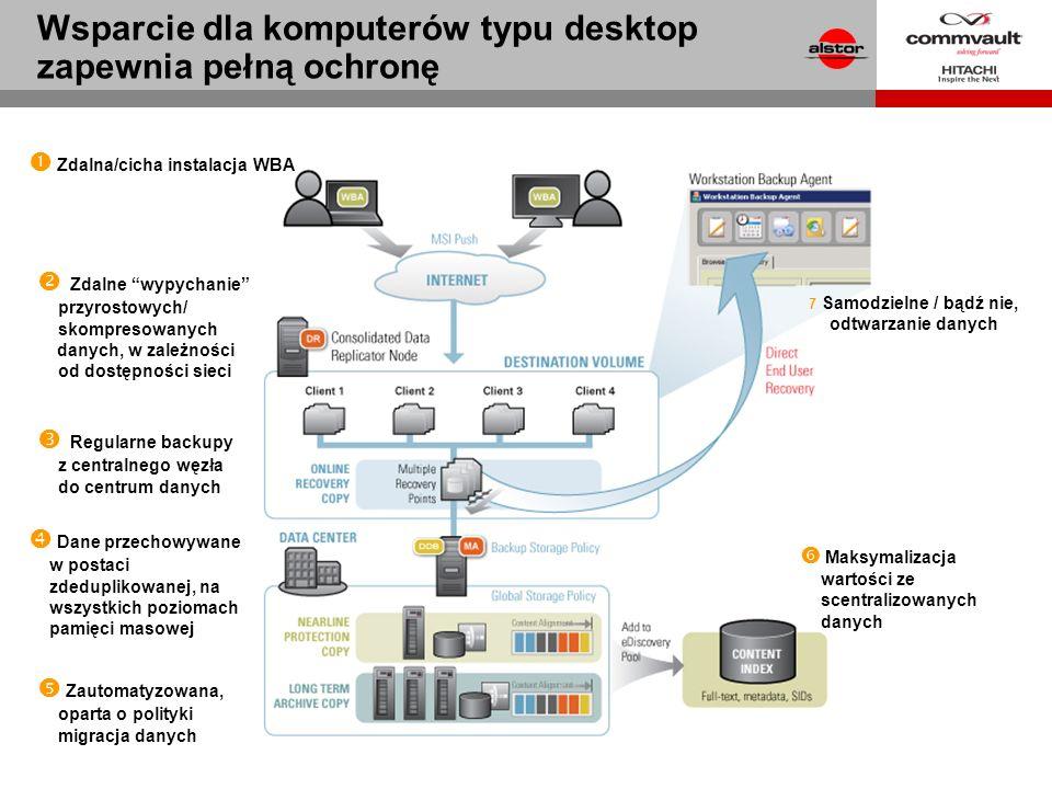 Zdalna/cicha instalacja WBA Zdalne wypychanie przyrostowych/ skompresowanych danych, w zależności od dostępności sieci Regularne backupy z centralnego