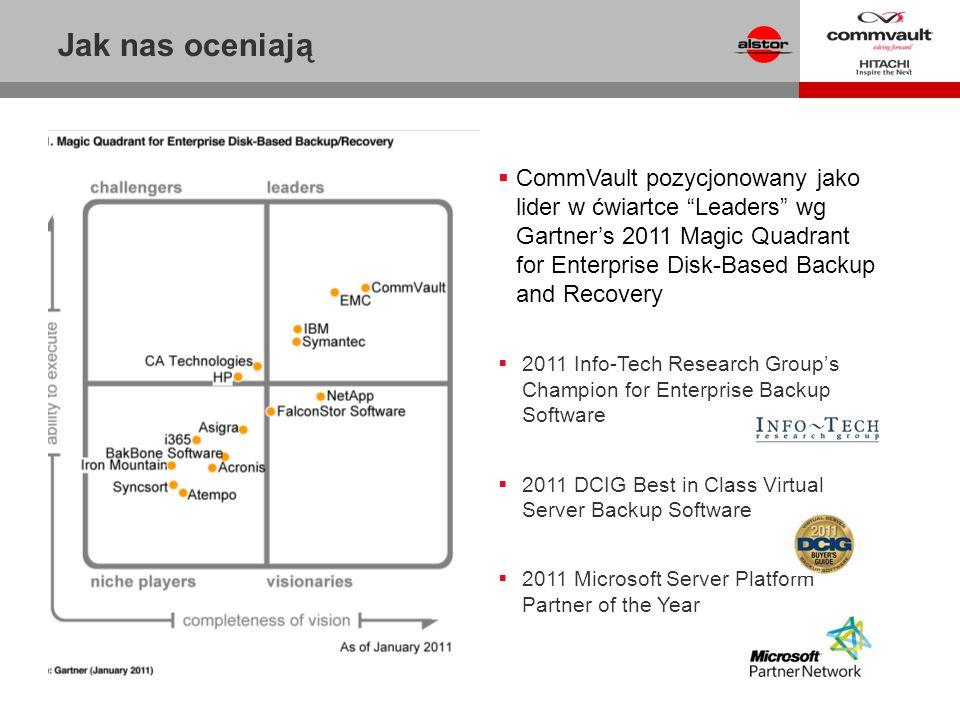 Najlepsze rozwiązanie do backupu W najnowszym (z czerwca 2012 roku) raporcie Gartnera dotyczącym rozwiązań backupowych klasy Enterprise oprogramowanie CommVault Simpana zostało sklasyfikowane 1-szym miejscu .