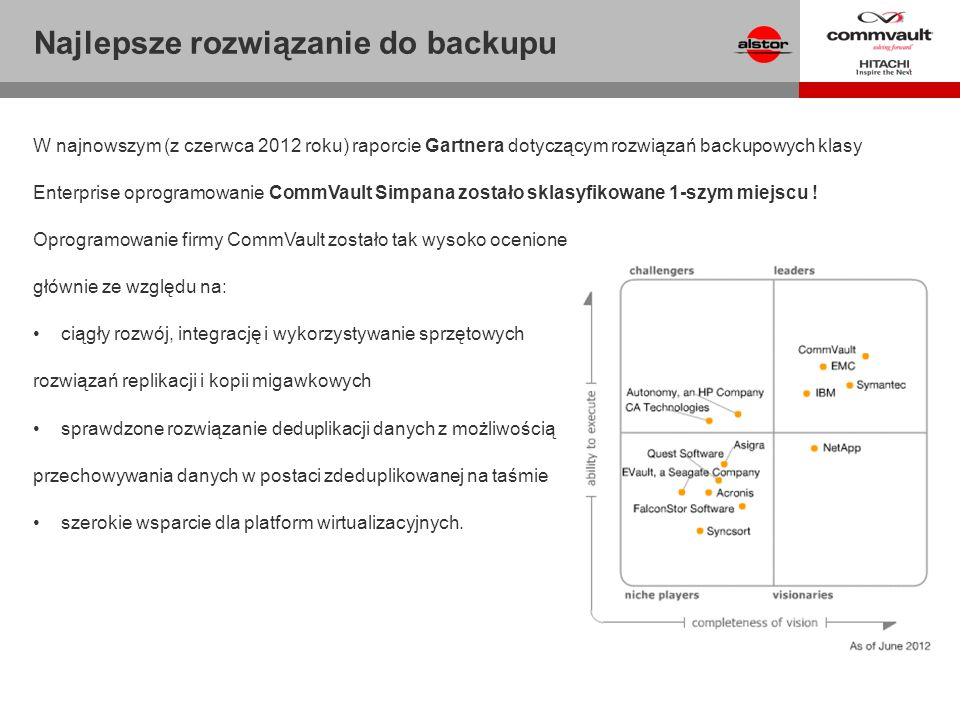Najlepsze rozwiązanie do backupu W najnowszym (z czerwca 2012 roku) raporcie Gartnera dotyczącym rozwiązań backupowych klasy Enterprise oprogramowanie