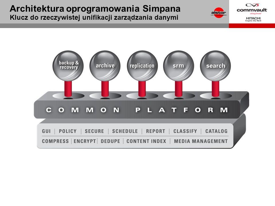 Architektura oprogramowania Simpana Klucz do rzeczywistej unifikacji zarządzania danymi