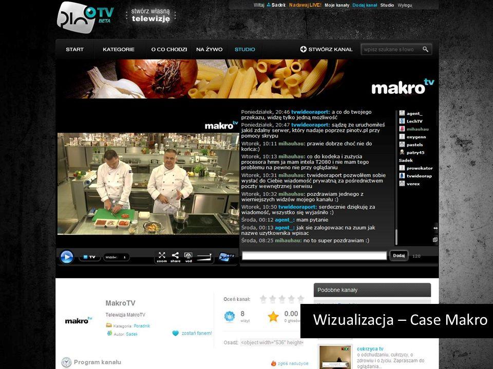 Stworzenie interaktywnego kanału telewizji internetowej, w ramach którego emitowane będą odcinki Szefowie kuchni zapraszają przeplatane kilkugodzinnymi transmisjami LIVE Realizacja stałej, 24godzinnej transmisji do ponad 200 placówek Makro w całej Polsce Promocja kanału wewnątrz serwisów Grupy Pino Wizualizacja – Case Makro