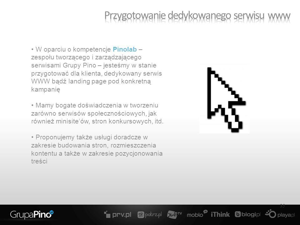 35 W oparciu o kompetencje Pinolab – zespołu tworzącego i zarządzającego serwisami Grupy Pino – jesteśmy w stanie przygotować dla klienta, dedykowany serwis WWW bądź landing page pod konkretną kampanię Mamy bogate doświadczenia w tworzeniu zarówno serwisów społecznościowych, jak również minisiteów, stron konkursowych, itd.