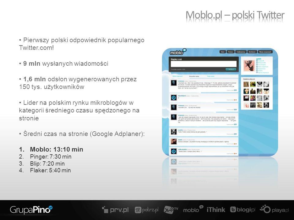 Pierwszy polski odpowiednik popularnego Twitter.com.