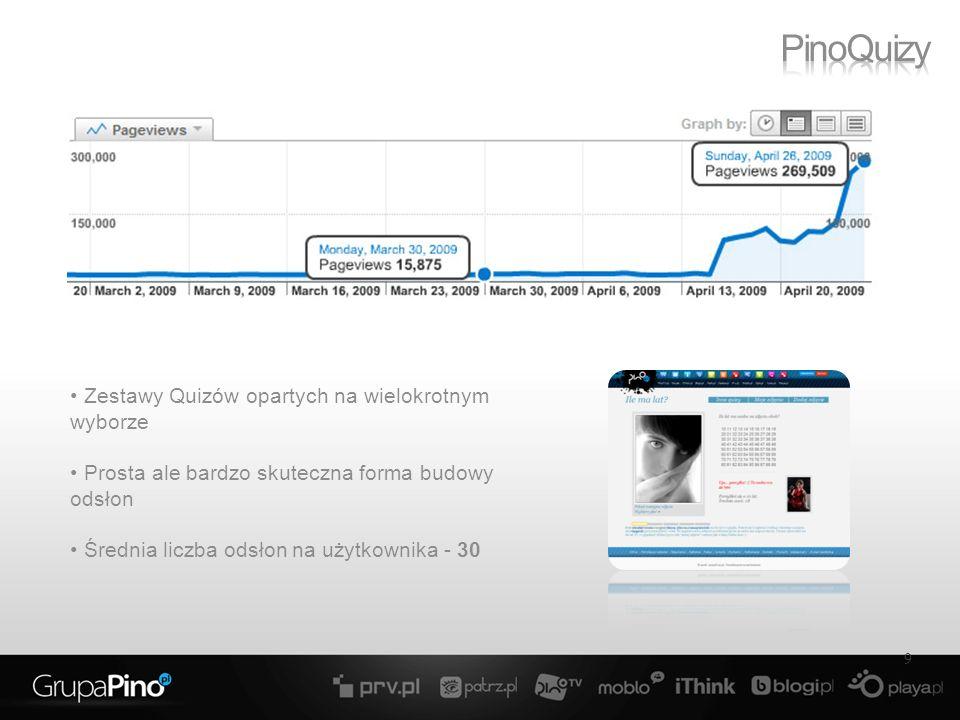 Mierzalność dostęp do kompleksowych statystyk kampanii dostęp do danych mierzonych za pomocą technologii GemiusStream Dostarczamy pełnych statystyk z przeprowadzonej kampanii: ilość wyświetleń i klików (z rozbiciem na górny i dolny pasek) liczba wyemitowanych filmików w formacie onStream Plus długość emisji filmiku w formacie onStream Plus Targetowanie według kategorii filmiku (16 kategorii do wyboru) geotergetowanie Nieinwazyjność 46% użytkowników najbardziej irytującą formą reklamy jest pre-roll bądź reklama podczas filmiku Format Onstream nie przeszkadza w oglądaniu filmiku ani nie zmusza użytkownika do czekania na jego emisję – efekt to wyższa skuteczność