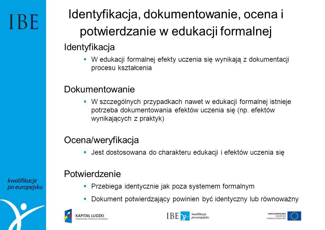 Identyfikacja, dokumentowanie, ocena i potwierdzanie w edukacji formalnej Identyfikacja W edukacji formalnej efekty uczenia się wynikają z dokumentacji procesu kształcenia Dokumentowanie W szczególnych przypadkach nawet w edukacji formalnej istnieje potrzeba dokumentowania efektów uczenia się (np.