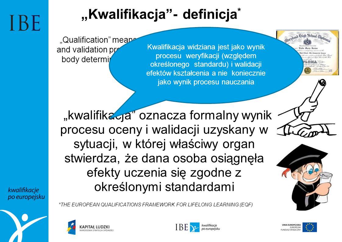 Dwa znaczenia terminu Kwalifikacja Kwalifikacja zdefiniowana – zgodnie z obowiązującymi zasadami i zgodnie z wymaganiami Polskiej Ramy Kwalifikacji oraz Zintegrowanego Rejestru Kwalifikacji Kwalifikacja nadana uczącemu się – potwierdzenie, że absolwent osiągnął wszystkie efekty kształcenia zapisane dla kwalifikacji zdefiniowanej