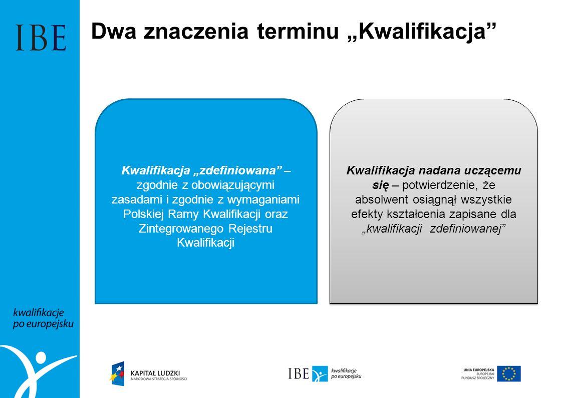 Warunkiem koniecznym skutecznego wdrażania uczenia się przez całe życie jest przejście na system uczenia się w edukacji formalnej na każdym poziomie Polskiej Ramy Kwalifikacji
