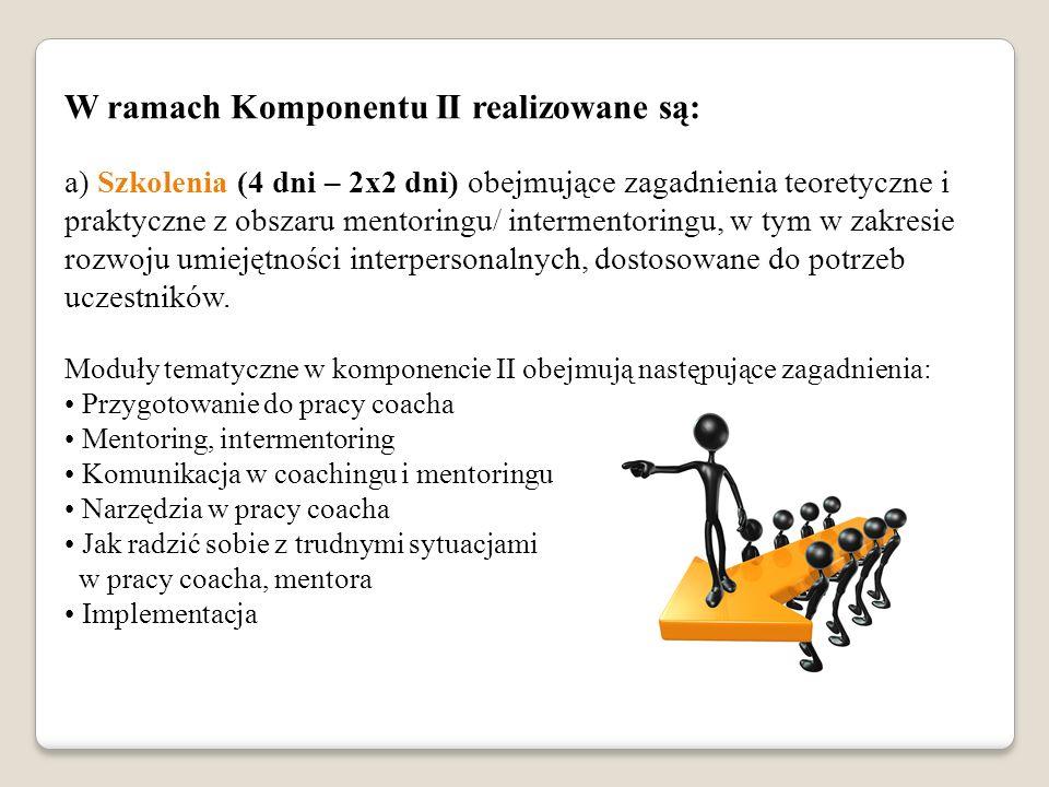 W ramach Komponentu II realizowane są: a) Szkolenia (4 dni – 2x2 dni) obejmujące zagadnienia teoretyczne i praktyczne z obszaru mentoringu/ intermento
