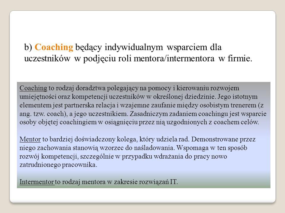 b) Coaching będący indywidualnym wsparciem dla uczestników w podjęciu roli mentora/intermentora w firmie. Coaching to rodzaj doradztwa polegający na p