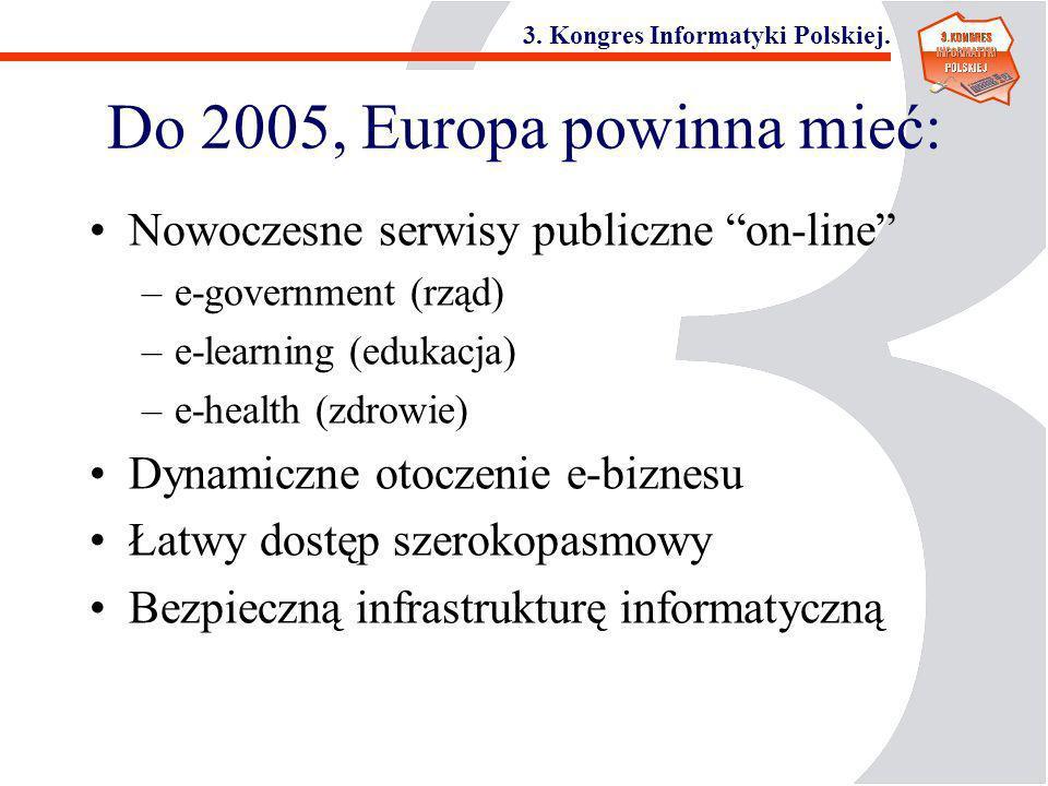 3. Kongres Informatyki Polskiej. Do 2005, Europa powinna mieć: Nowoczesne serwisy publiczne on-line –e-government (rząd) –e-learning (edukacja) –e-hea