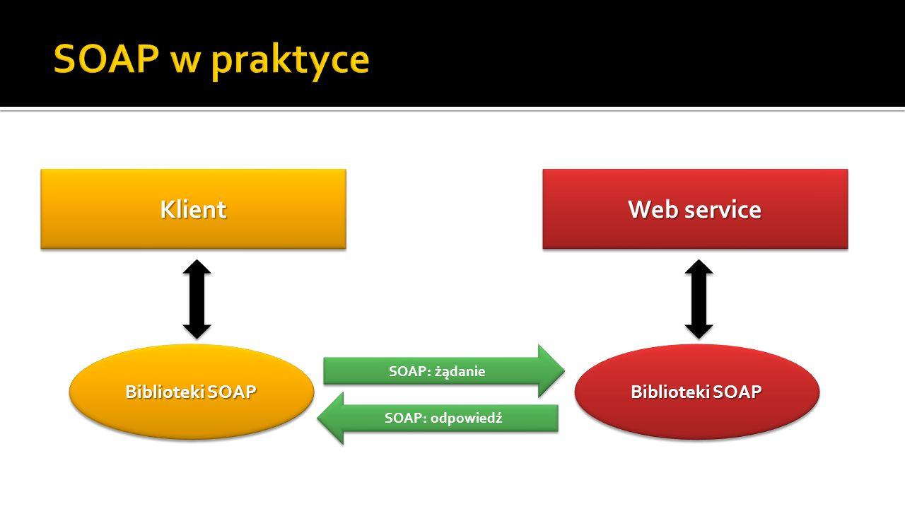KlientKlient Web service Biblioteki SOAP SOAP: żądanie SOAP: odpowiedź
