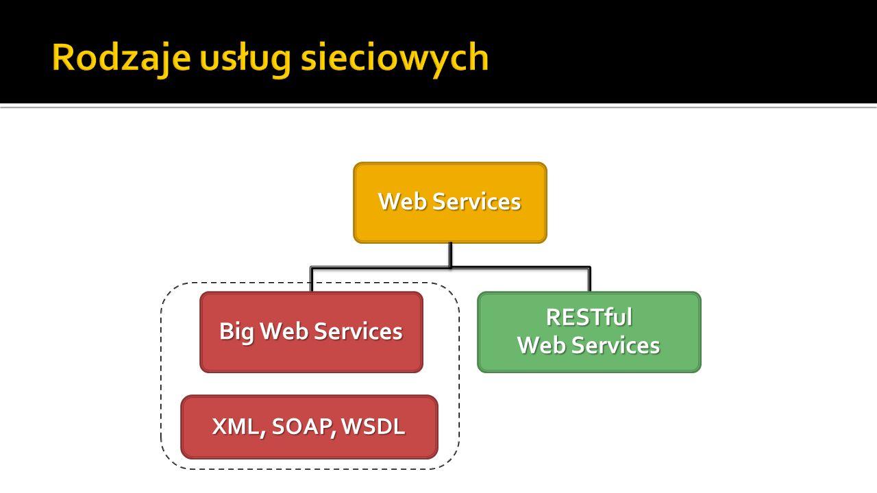Strony kontraktu Dostawca usług (Service Provider) Klient usługi (Service Requester) Broker, pośrednik (Service Broker) Stosowane protokoły WSDL SOAP UDDI