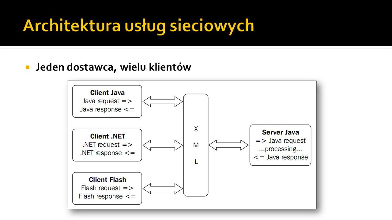 Dawna nazwa: Simple Object Access Protocol Protokół wymiany informacji pomiędzy aplikacjami Oparty na XML Niezależny od platformy i języka programowania Transmisja zwykle za pośrednictwem protokołu HTTP (łatwe przejście przez firewalle i proxy) KlientKlient Web service SOAPSOAP