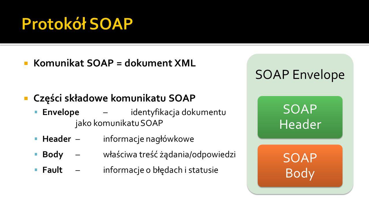 Komunikat SOAP = dokument XML Części składowe komunikatu SOAP Envelope–identyfikacja dokumentu jako komunikatu SOAP Header–informacje nagłówkowe Body–