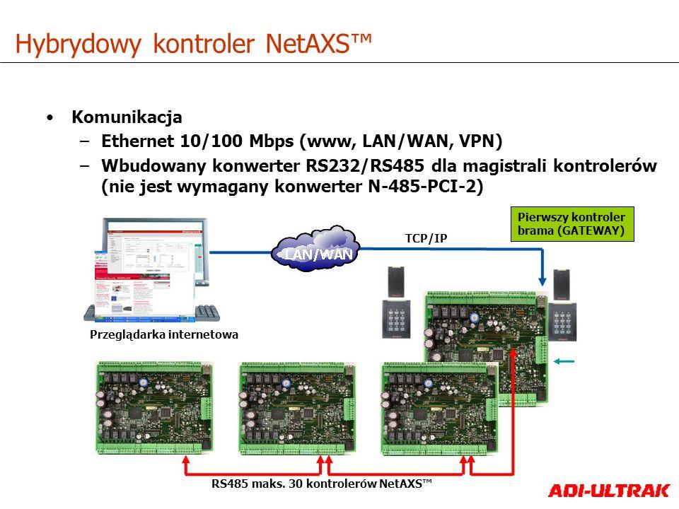 Komunikacja –Ethernet 10/100 Mbps (www, LAN/WAN, VPN) –Wbudowany konwerter RS232/RS485 dla magistrali kontrolerów (nie jest wymagany konwerter N-485-P