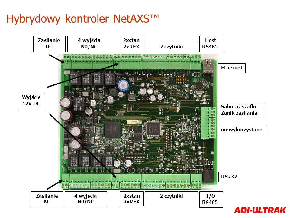 Zasilanie DC 2 czytniki 2xstan 2xREX 4 wyjścia N0/NC Ethernet I/O RS485 RS232 4 wyjścia N0/NC 2xstan 2xREX Host RS485 Sabotaż szafki Zanik zasilania W