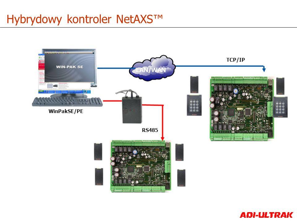 Hybrydowy kontroler NetAXS RS485 LAN/WA N TCP/IP Przeglądarka internetowa RS485 maks.