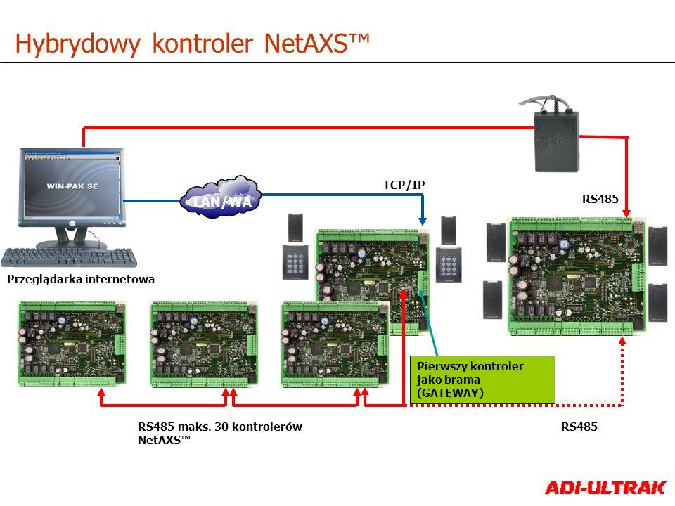 Hybrydowy kontroler NetAXS RS485 LAN/WA N TCP/IP Przeglądarka internetowa RS485 maks. 30 kontrolerów NetAXS Pierwszy kontroler jako brama (GATEWAY) RS