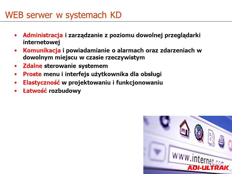 WEB serwer w systemach KD Administracja i zarządzanie z poziomu dowolnej przeglądarki internetowej Komunikacja i powiadamianie o alarmach oraz zdarzen