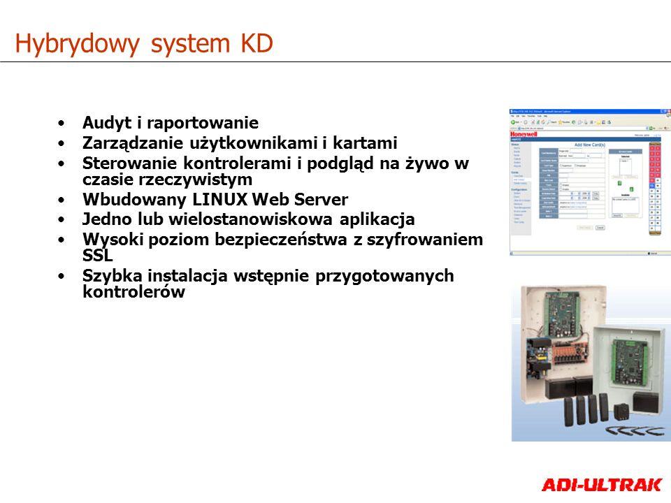 Audyt i raportowanie Zarządzanie użytkownikami i kartami Sterowanie kontrolerami i podgląd na żywo w czasie rzeczywistym Wbudowany LINUX Web Server Je