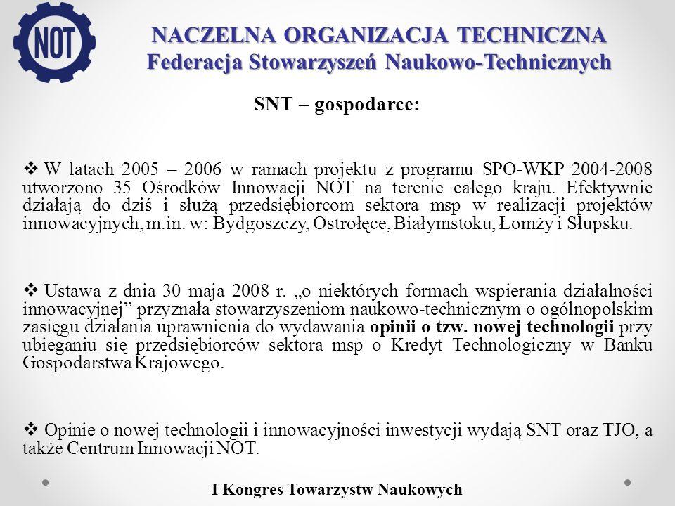 NACZELNA ORGANIZACJA TECHNICZNA Federacja Stowarzyszeń Naukowo-Technicznych SNT – gospodarce: W latach 2005 – 2006 w ramach projektu z programu SPO-WK