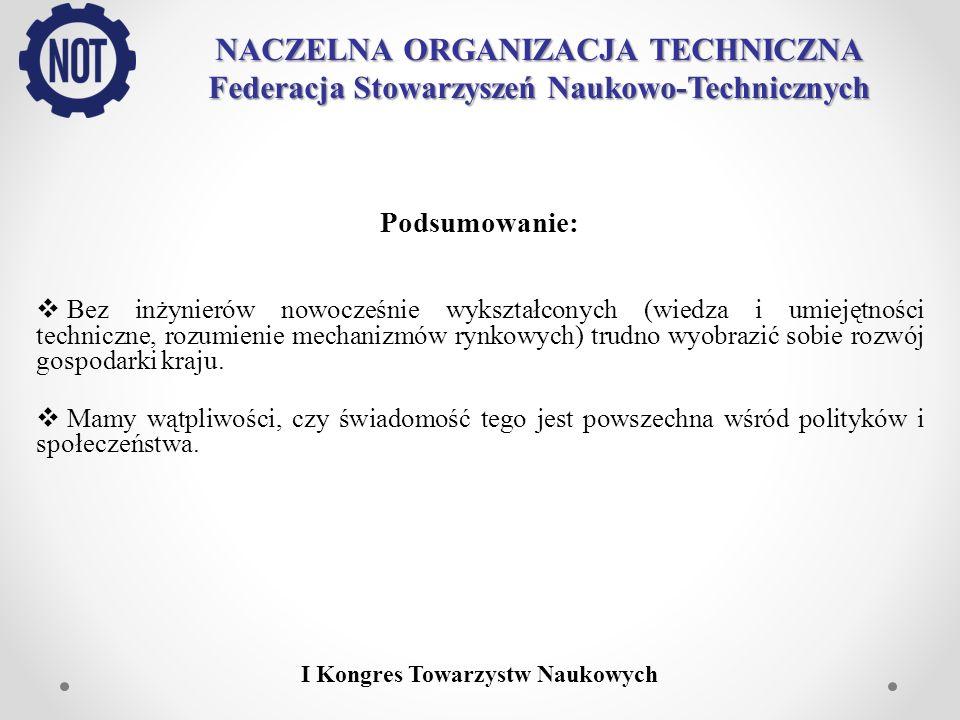 NACZELNA ORGANIZACJA TECHNICZNA Federacja Stowarzyszeń Naukowo-Technicznych Podsumowanie: Bez inżynierów nowocześnie wykształconych (wiedza i umiejętn