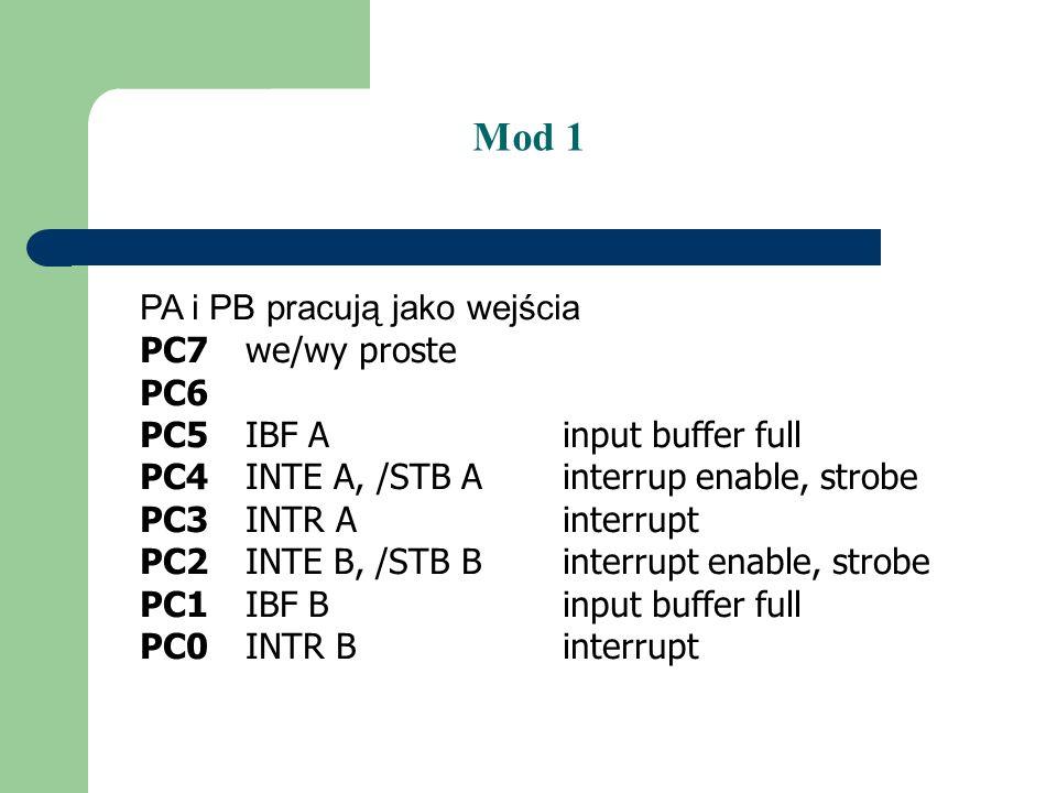PA i PB pracują jako wejścia PC7we/wy proste PC6 PC5IBF Ainput buffer full PC4INTE A, /STB Ainterrup enable, strobe PC3INTR Ainterrupt PC2INTE B, /STB