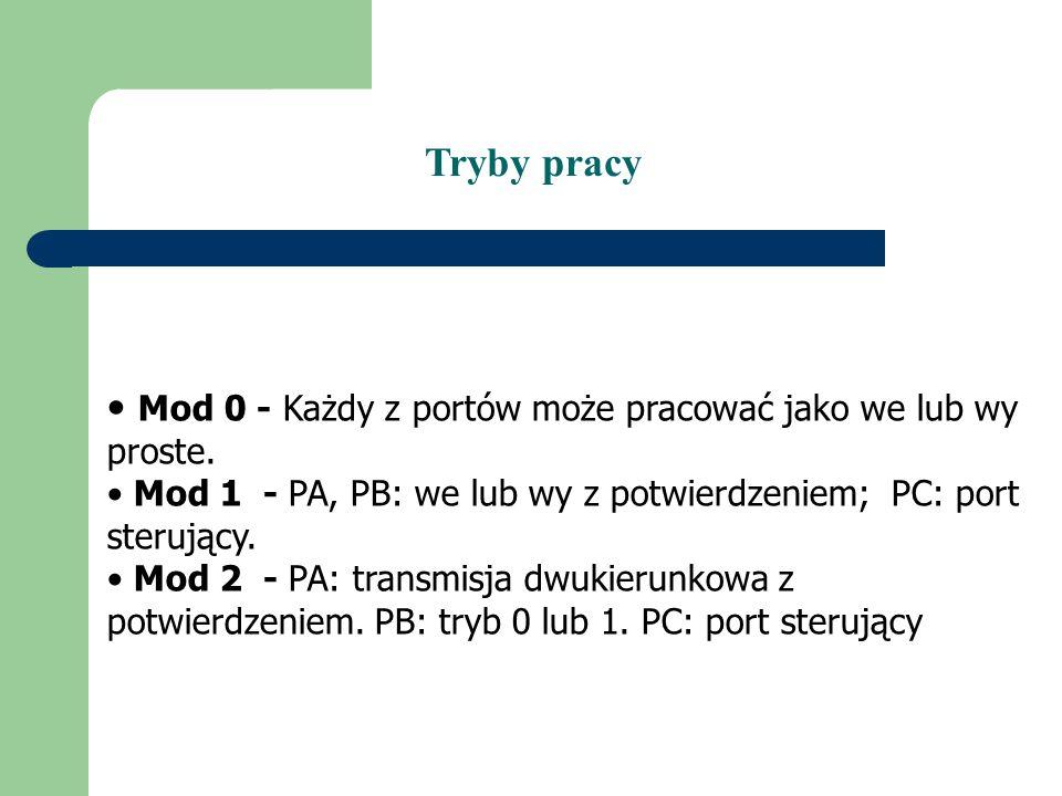 Mod 0 - Każdy z portów może pracować jako we lub wy proste. Mod 1 - PA, PB: we lub wy z potwierdzeniem; PC: port sterujący. Mod 2 - PA: transmisja dwu