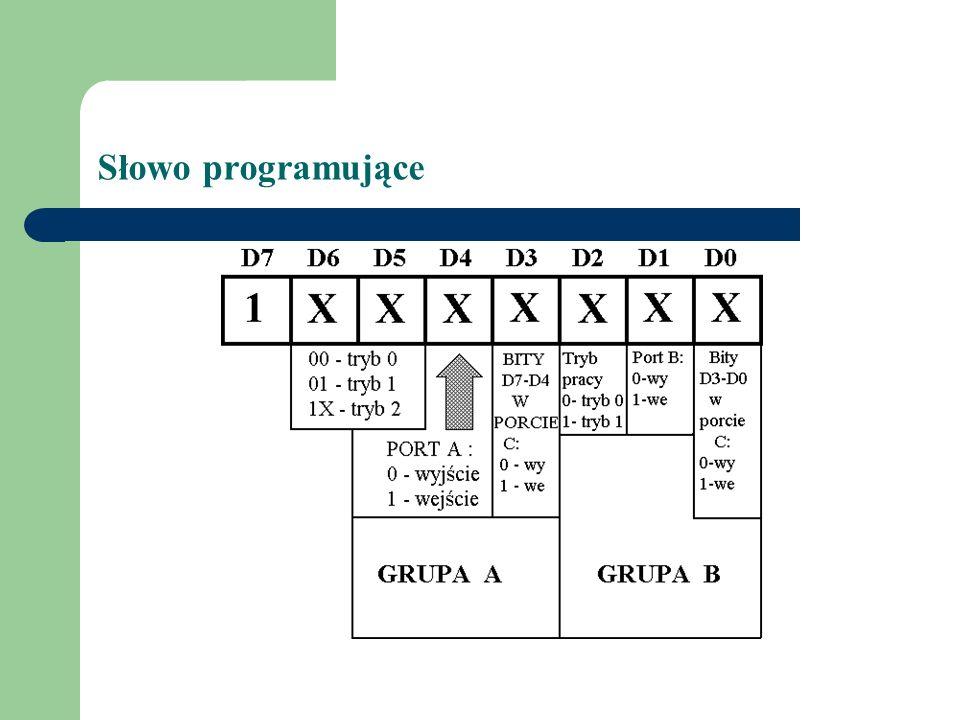 Słowo programujące
